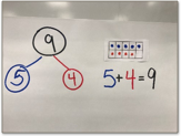 How to decompose numbers using number bonds