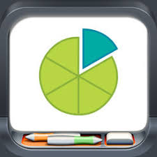Fraction Circles App and and Apps Sarah uses at Mathodology