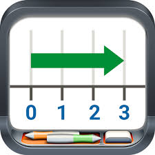 Number Lines App and Apps Sarah uses at Mathodology