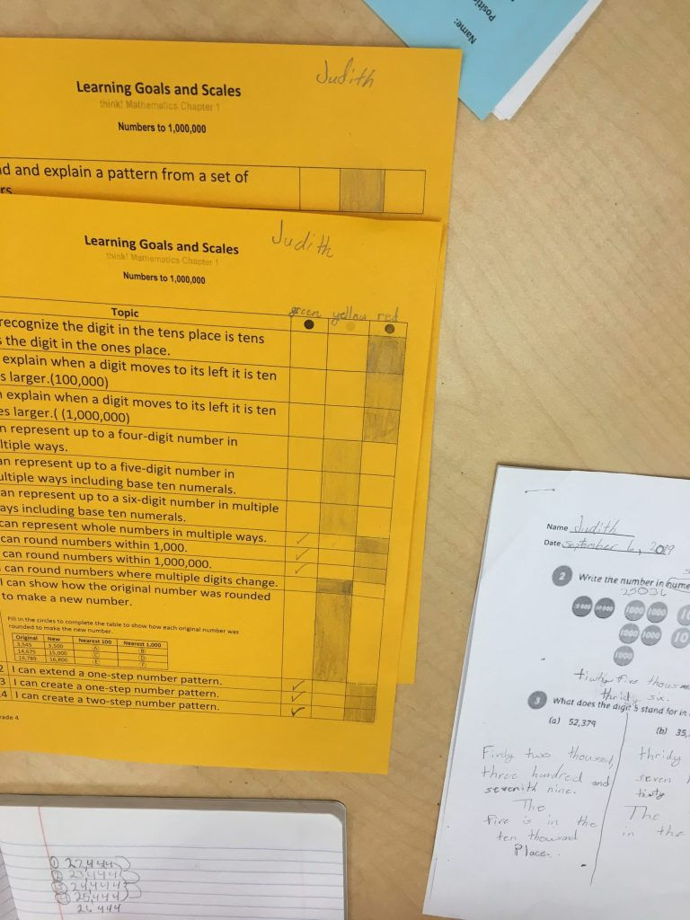 Learning Goals and Scales and Think!Mathematics US